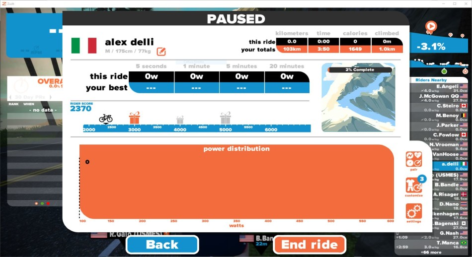 zwift dashboard