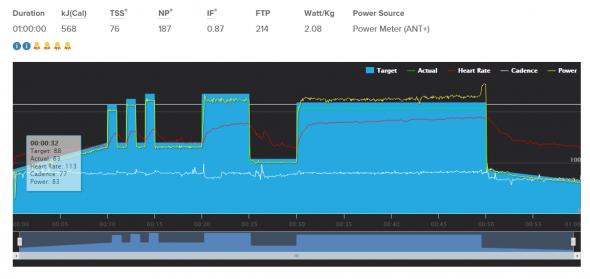 test ftp 20 min - aumentare la FTP